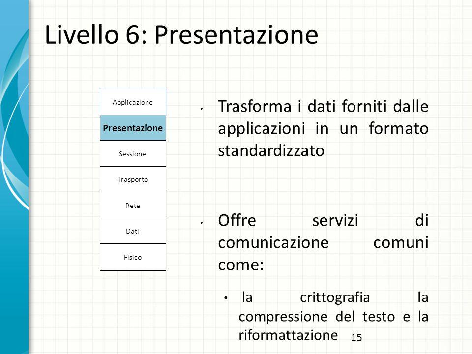 Livello 6: Presentazione