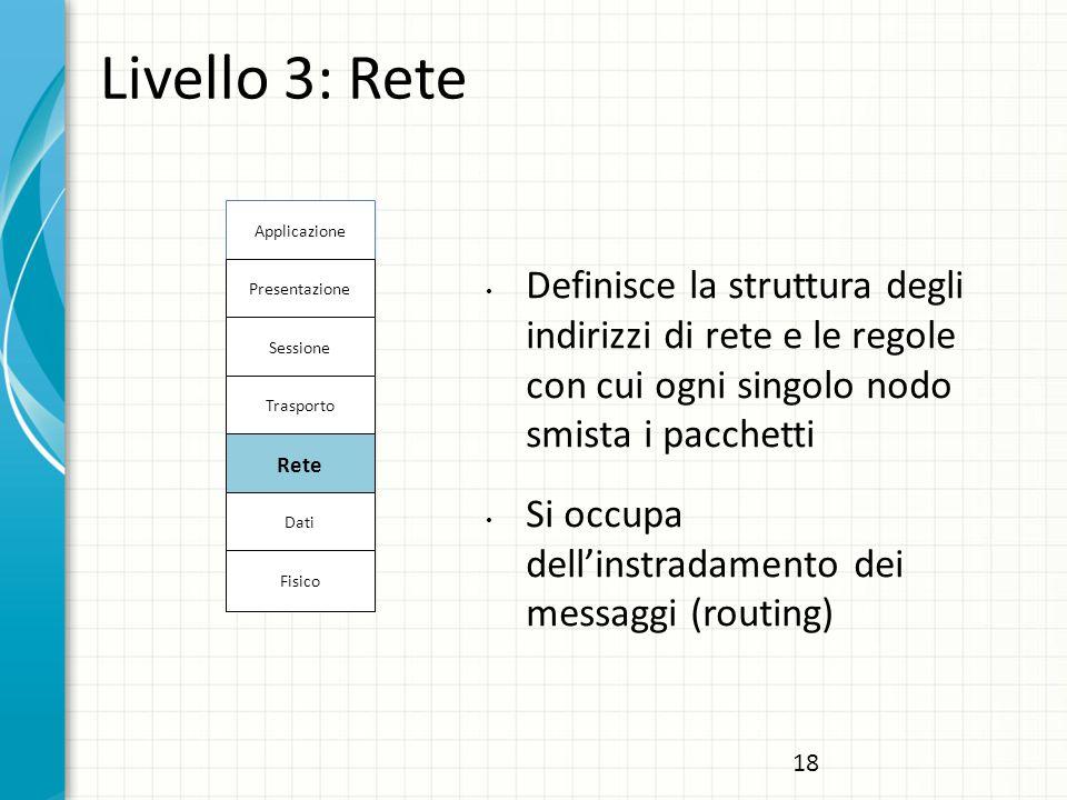 Livello 3: Rete Applicazione. Presentazione.