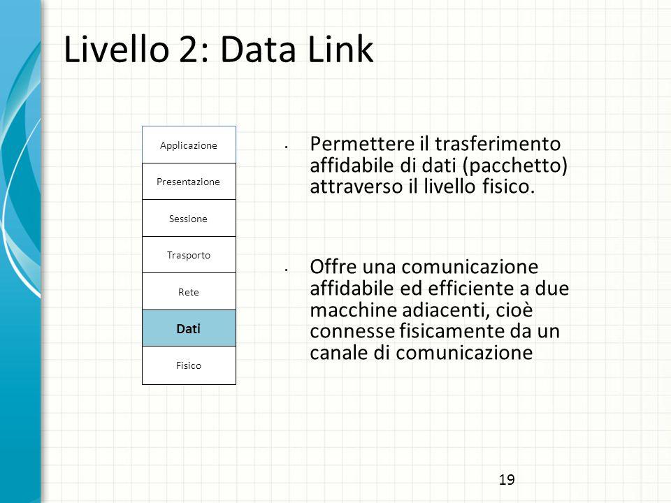 Livello 2: Data Link Applicazione. Permettere il trasferimento affidabile di dati (pacchetto) attraverso il livello fisico.