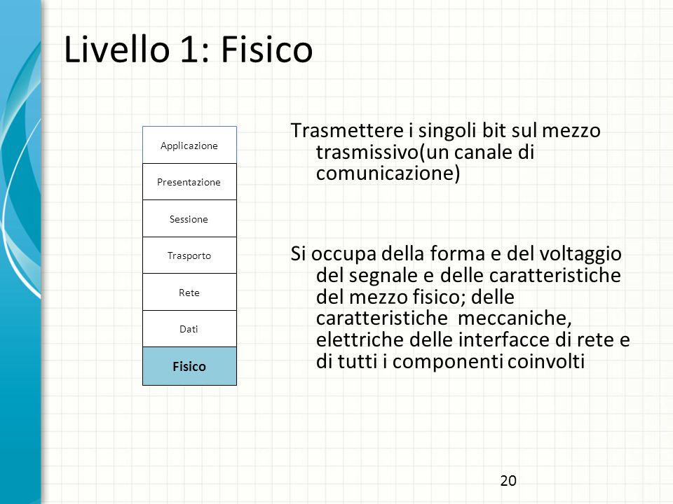 Livello 1: Fisico Trasmettere i singoli bit sul mezzo trasmissivo(un canale di comunicazione)