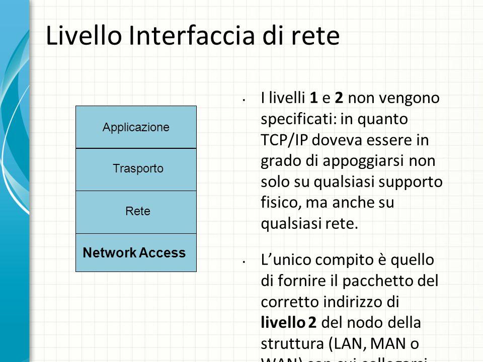 Livello Interfaccia di rete