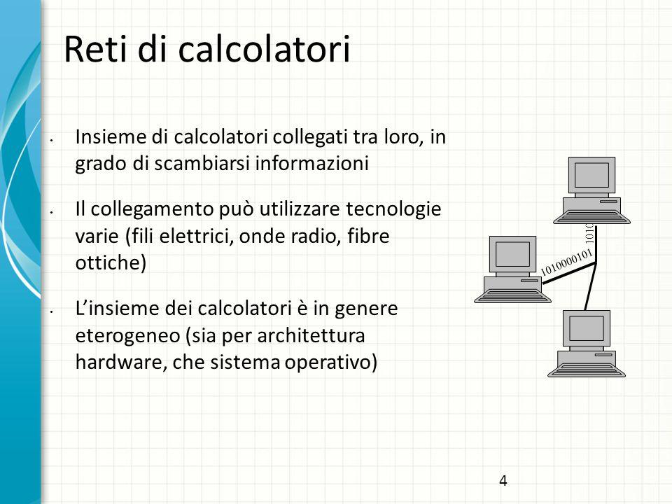Reti di calcolatori Insieme di calcolatori collegati tra loro, in grado di scambiarsi informazioni.
