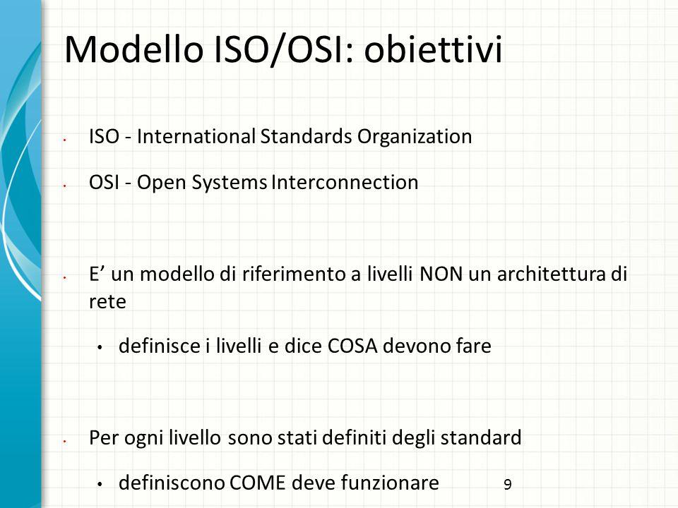 Modello ISO/OSI: obiettivi