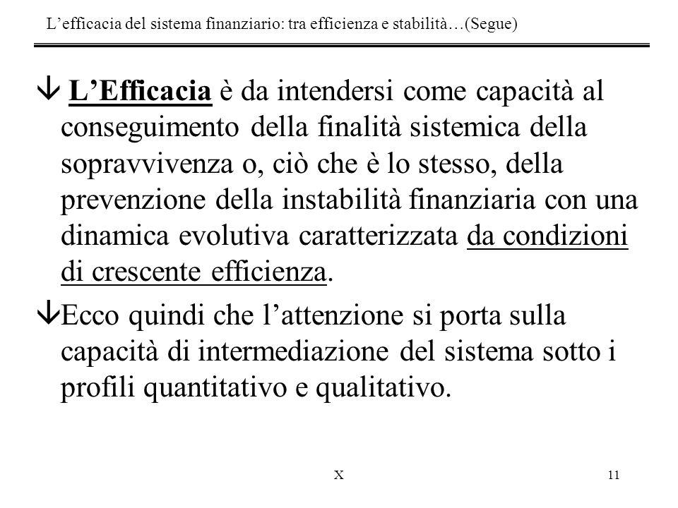 L'efficacia del sistema finanziario: tra efficienza e stabilità…(Segue)