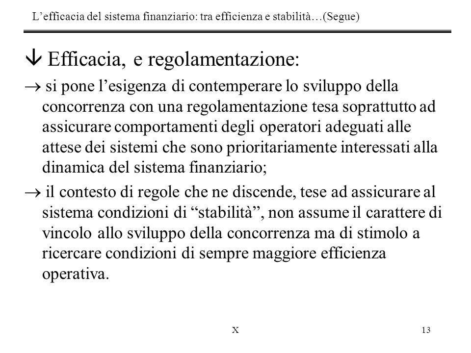 Efficacia, e regolamentazione: