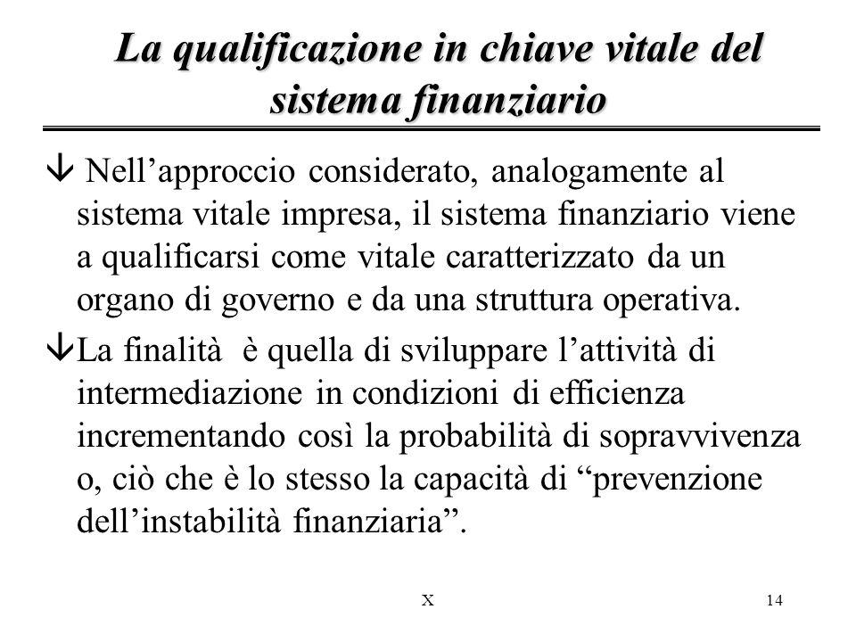 La qualificazione in chiave vitale del sistema finanziario