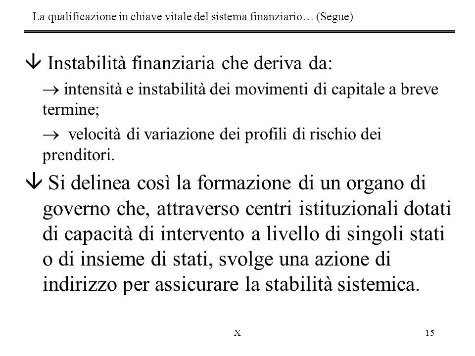 La qualificazione in chiave vitale del sistema finanziario… (Segue)