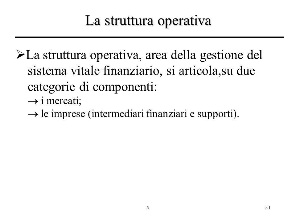 La struttura operativa