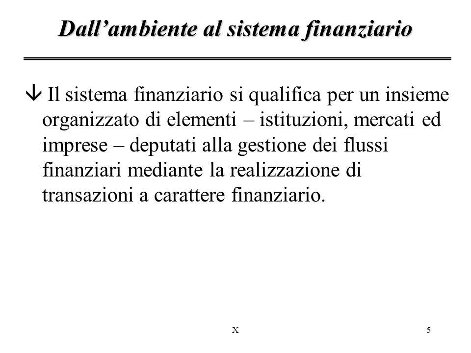 Dall'ambiente al sistema finanziario