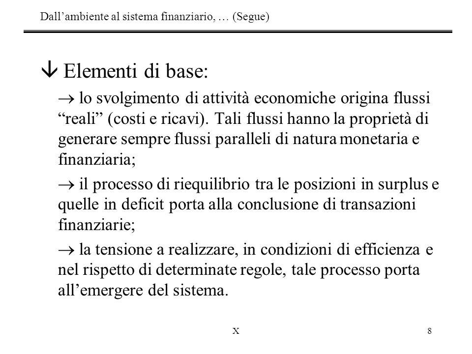 Dall'ambiente al sistema finanziario, … (Segue)