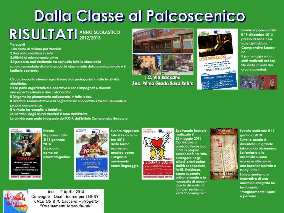Lucia Presilla DS Istituto Comprensivo Largo Castelseprio Roma