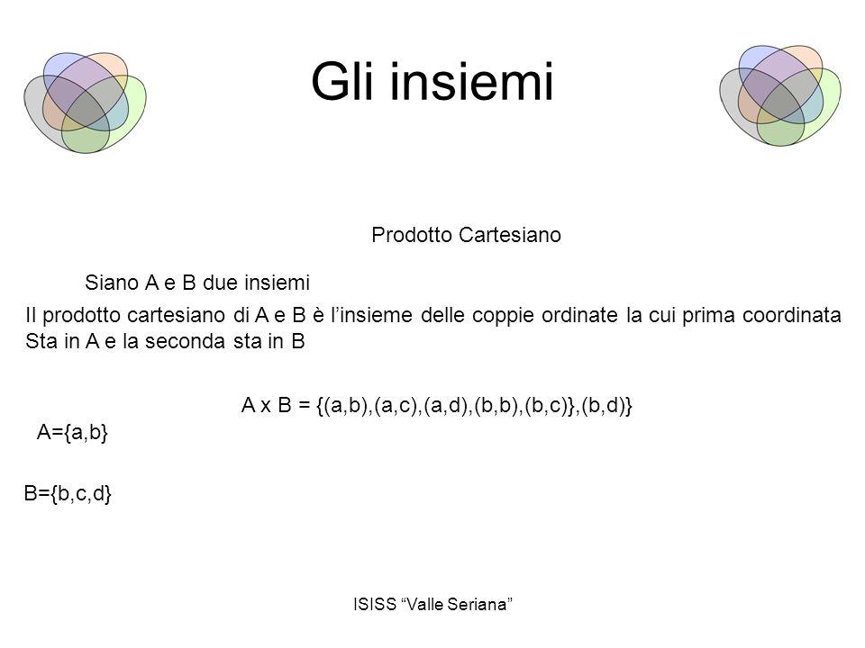 Gli insiemi Prodotto Cartesiano Siano A e B due insiemi