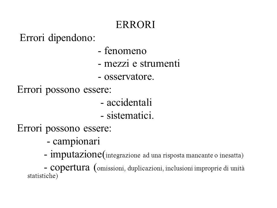 ERRORI Errori dipendono: - fenomeno. - mezzi e strumenti. - osservatore. Errori possono essere: