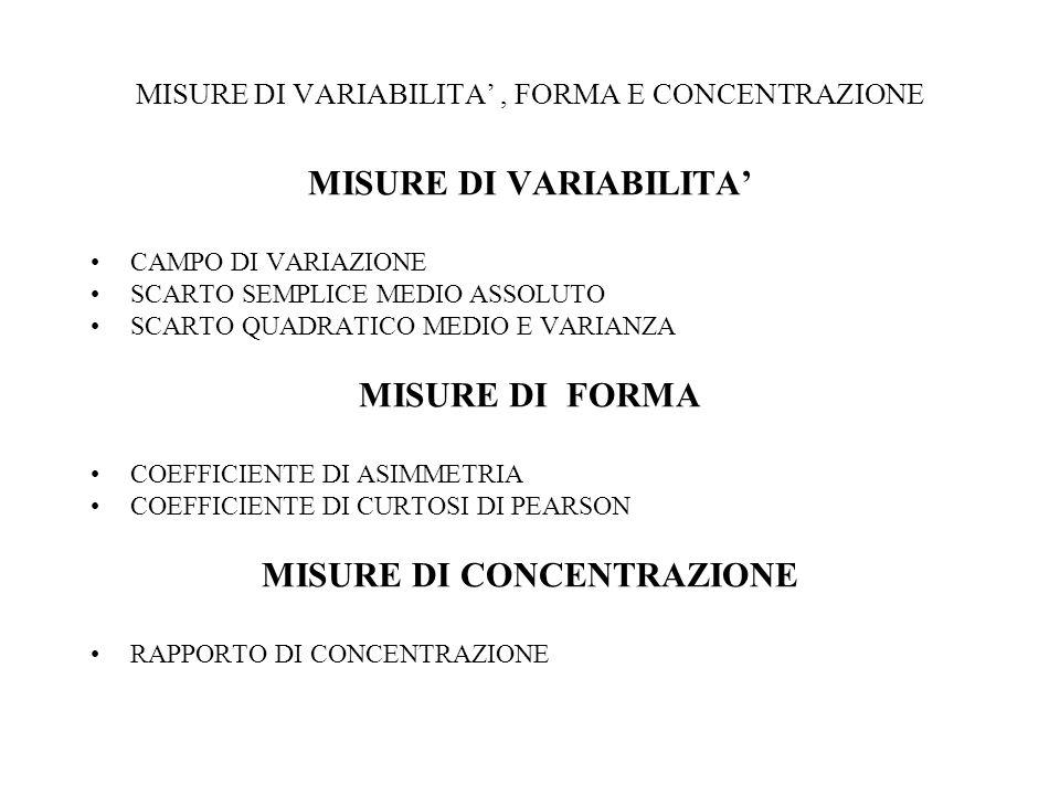 MISURE DI VARIABILITA' , FORMA E CONCENTRAZIONE