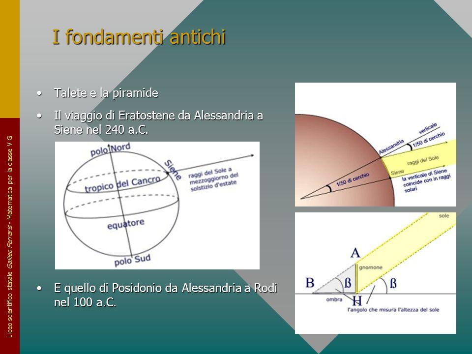 I fondamenti antichi Talete e la piramide