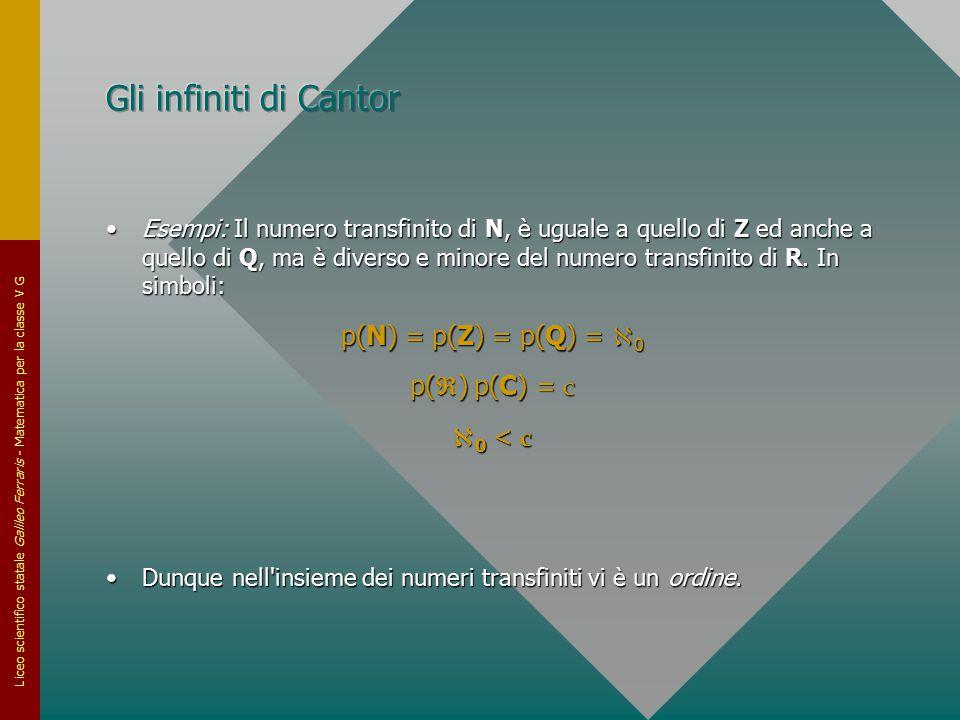 Gli infiniti di Cantor p(N) = p(Z) = p(Q) = 0 p() p(C) = c 0 < c