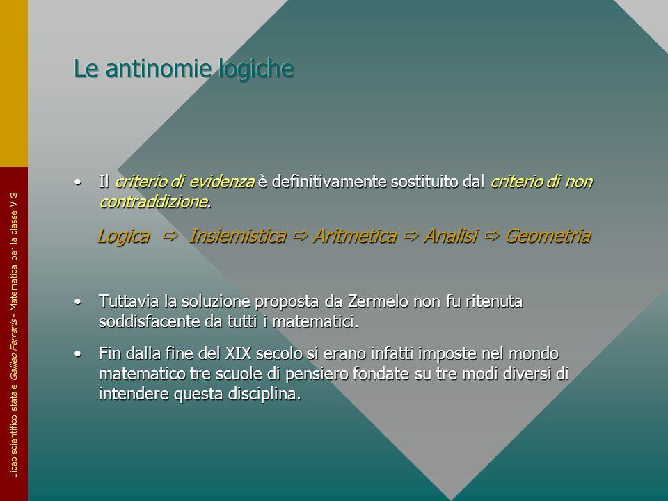 Logica  Insiemistica  Aritmetica  Analisi  Geometria