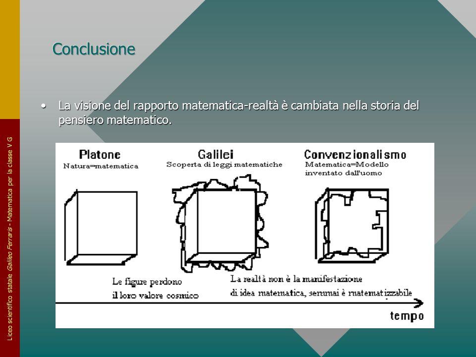 Conclusione La visione del rapporto matematica-realtà è cambiata nella storia del pensiero matematico.