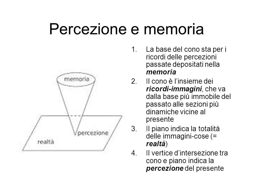 Percezione e memoria La base del cono sta per i ricordi delle percezioni passate depositati nella memoria.