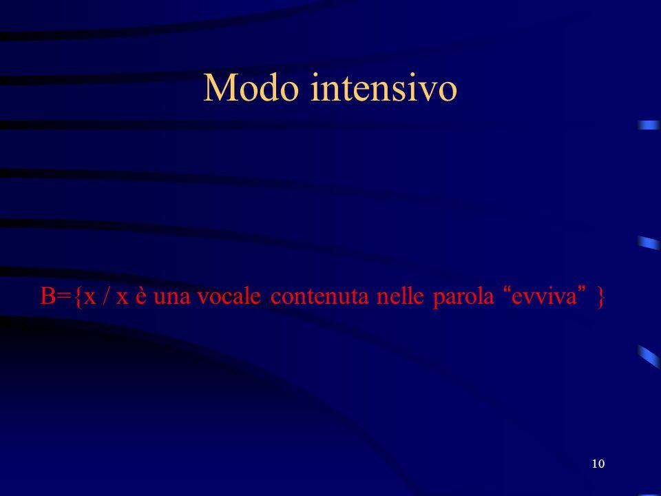 Modo intensivo B={x / x è una vocale contenuta nelle parola evviva }