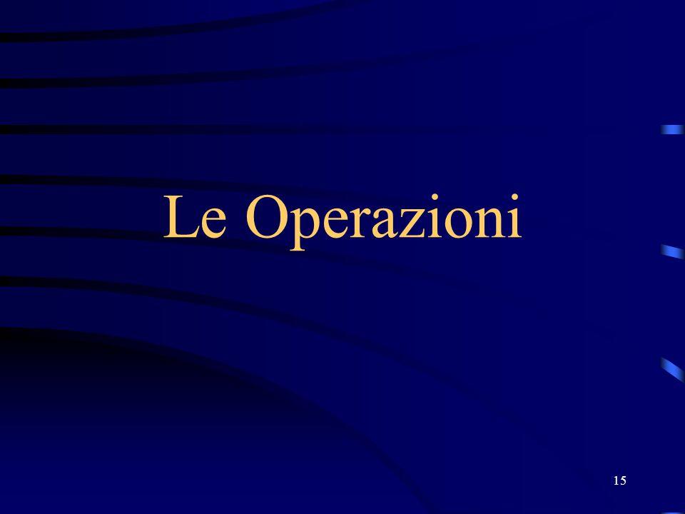 Le Operazioni
