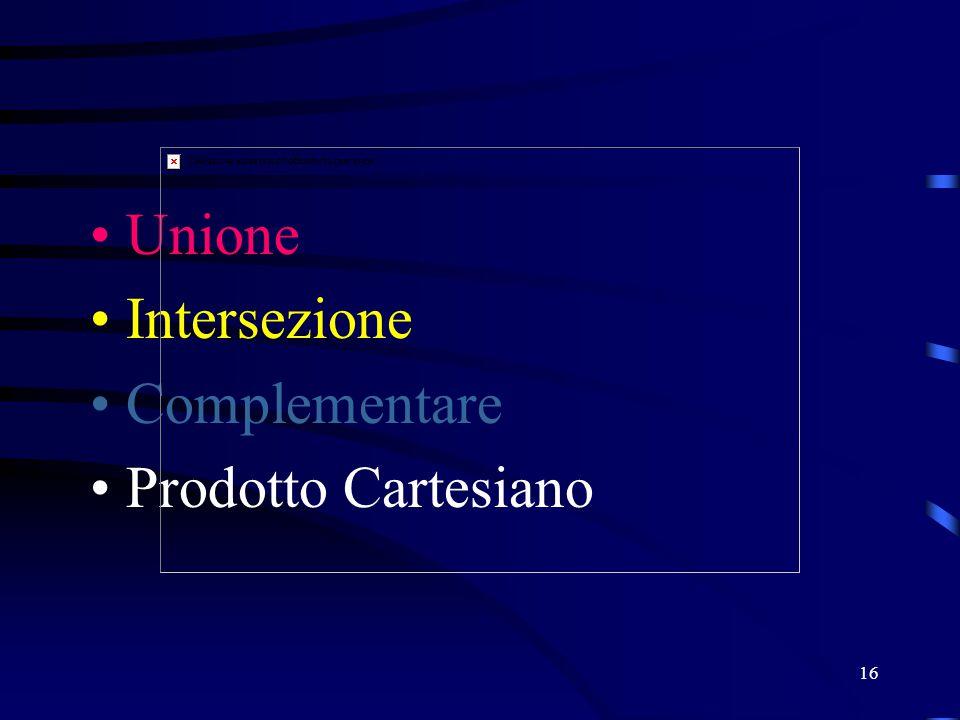 Unione Intersezione Complementare Prodotto Cartesiano