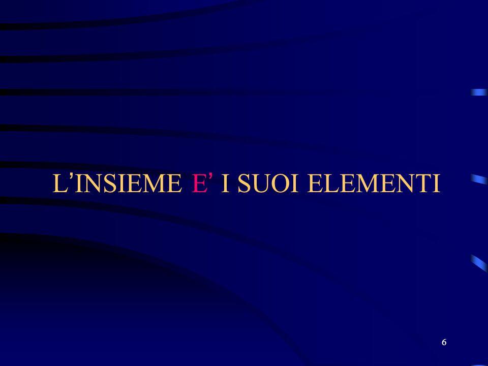 L'INSIEME E' I SUOI ELEMENTI