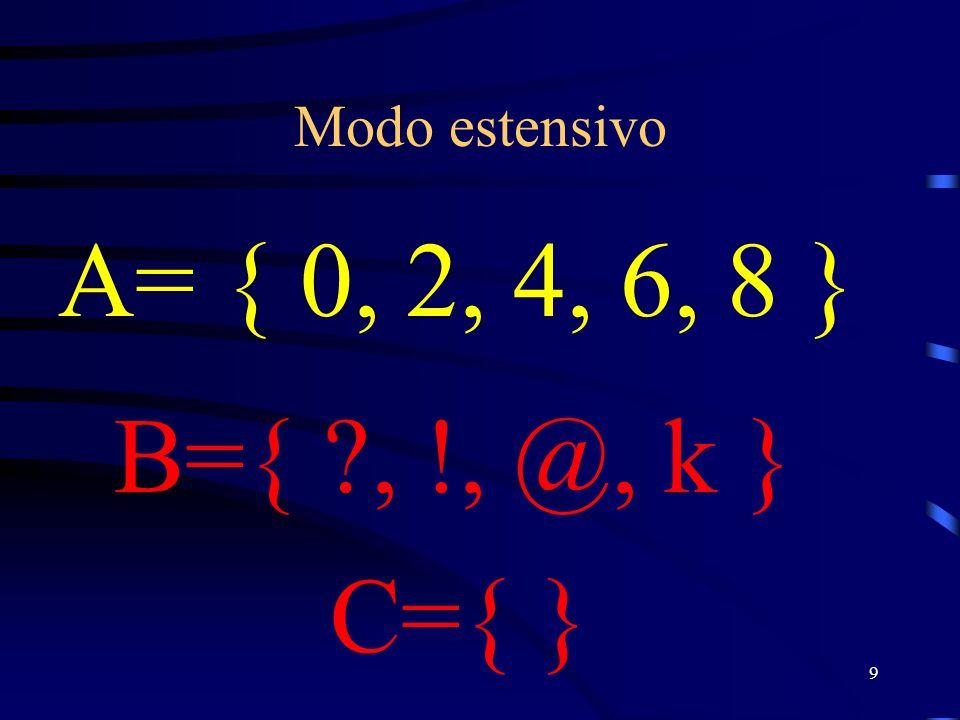 Modo estensivo A= { 0, 2, 4, 6, 8 } B={ , !, @, k } C={ }