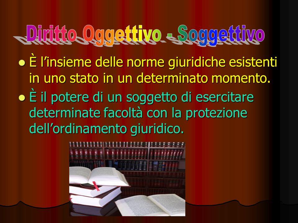 Diritto Oggettivo - Soggettivo