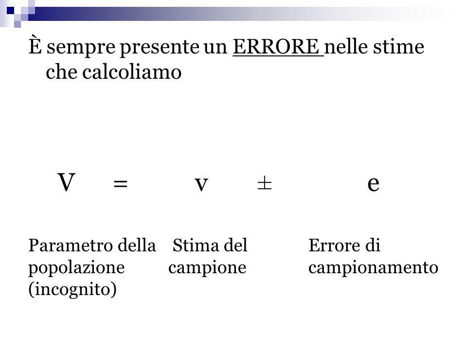V = v ± e È sempre presente un ERRORE nelle stime che calcoliamo