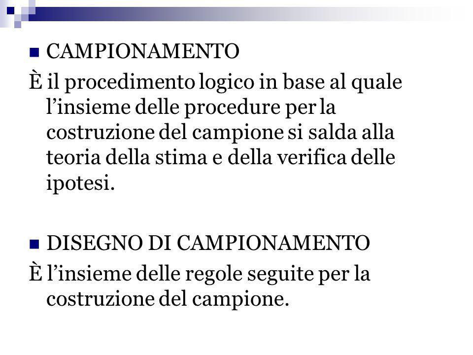 CAMPIONAMENTO