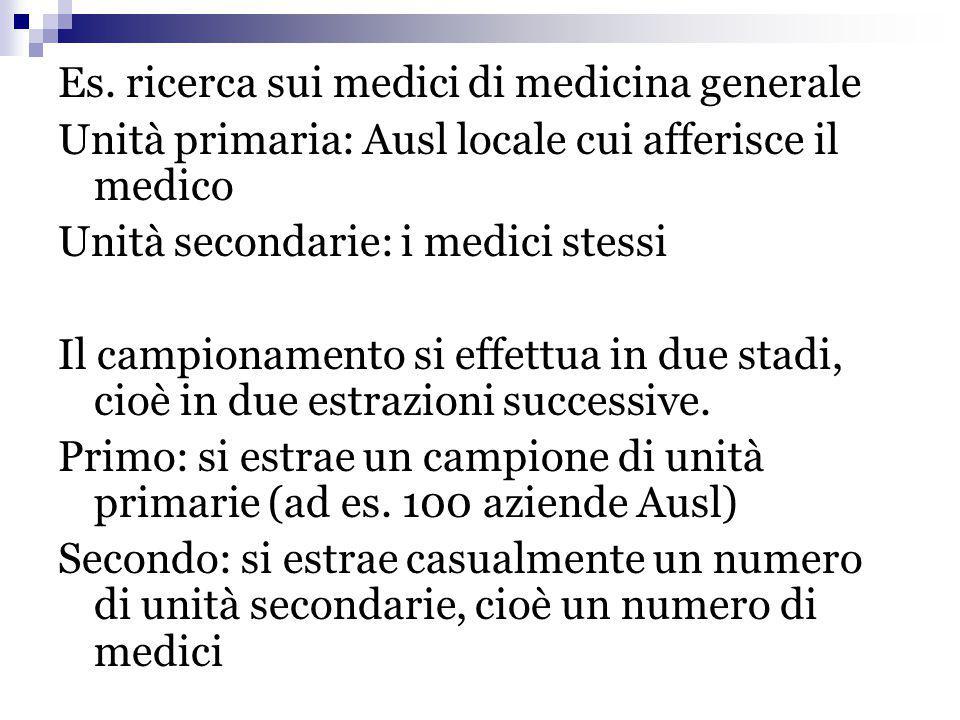 Es. ricerca sui medici di medicina generale