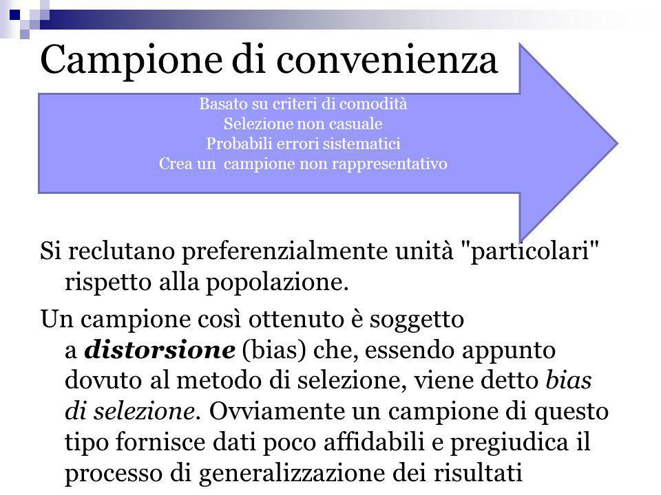 Campione di convenienza