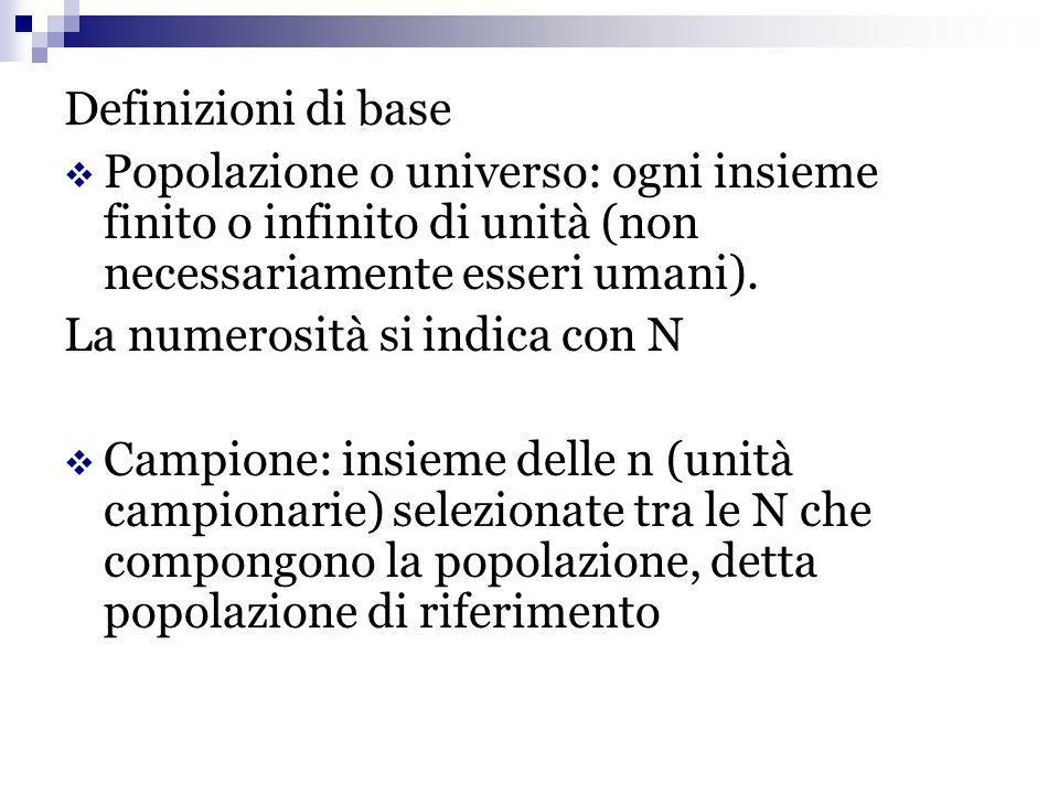 Definizioni di base Popolazione o universo: ogni insieme finito o infinito di unità (non necessariamente esseri umani).