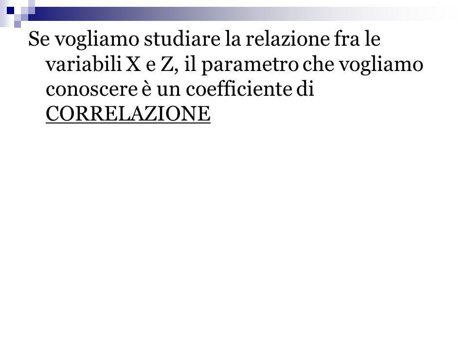 Se vogliamo studiare la relazione fra le variabili X e Z, il parametro che vogliamo conoscere è un coefficiente di CORRELAZIONE