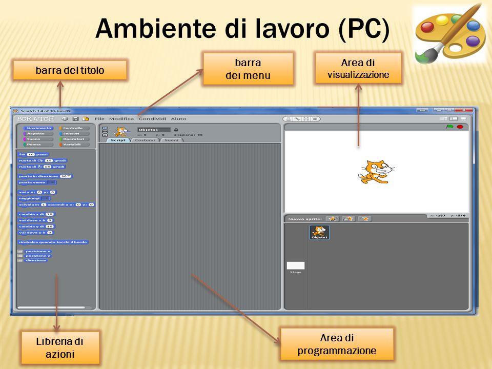 Area di visualizzazione Area di programmazione