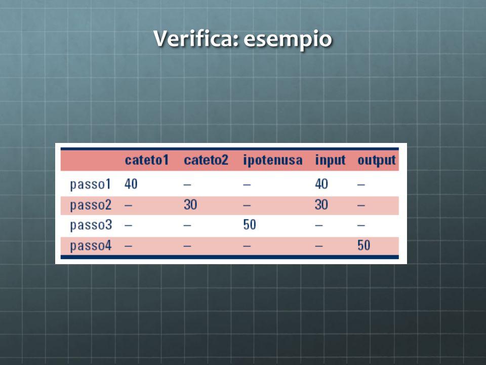 Verifica: esempio