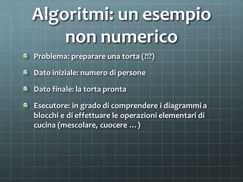 Algoritmi: un esempio non numerico