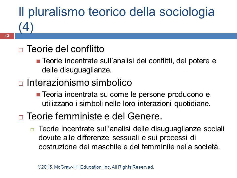 Il pluralismo teorico della sociologia (4)