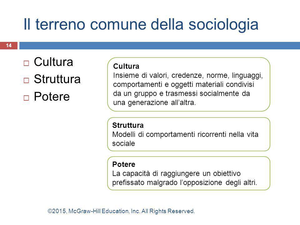 Il terreno comune della sociologia