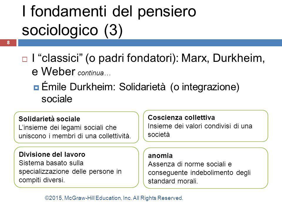 I fondamenti del pensiero sociologico (3)
