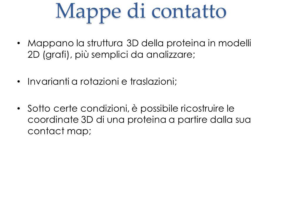 Mappe di contatto Mappano la struttura 3D della proteina in modelli 2D (grafi), più semplici da analizzare;