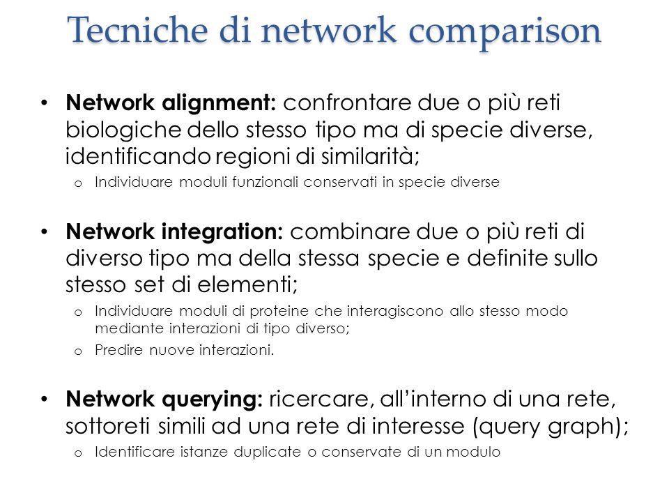 Tecniche di network comparison