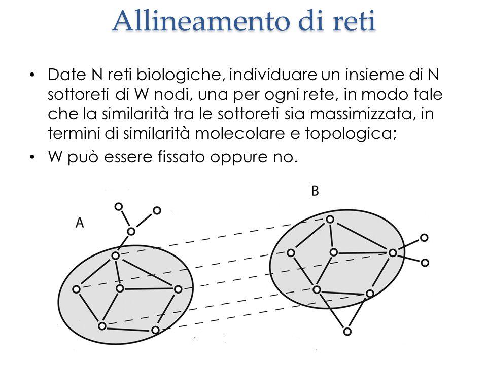 Allineamento di reti