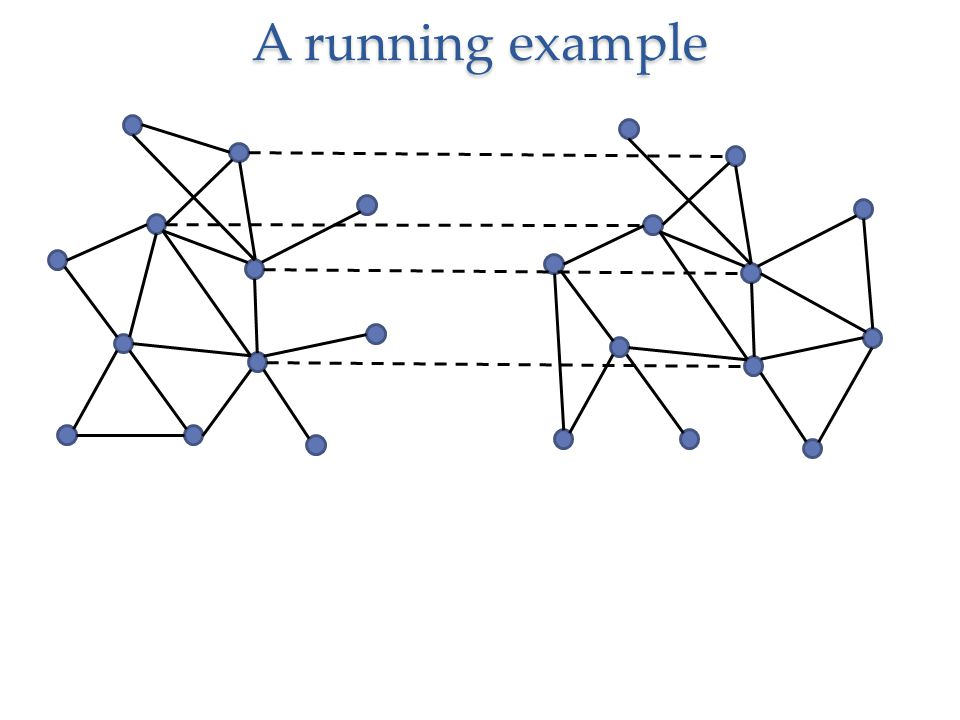 A running example