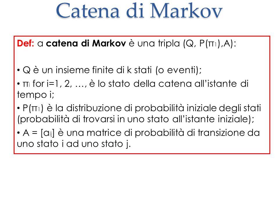 Catena di Markov Def: a catena di Markov è una tripla (Q, P(π1),A):