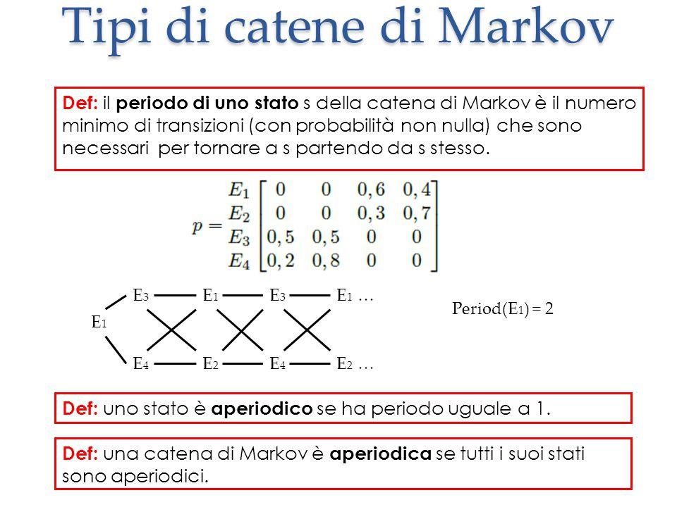 Tipi di catene di Markov