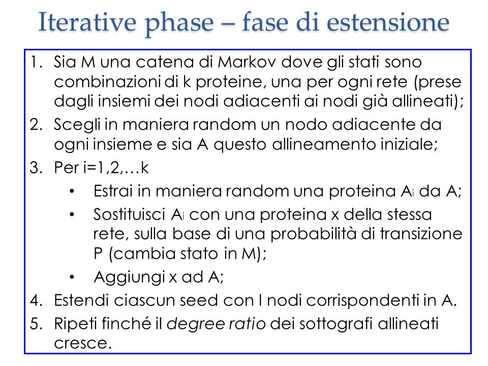 Iterative phase – fase di estensione