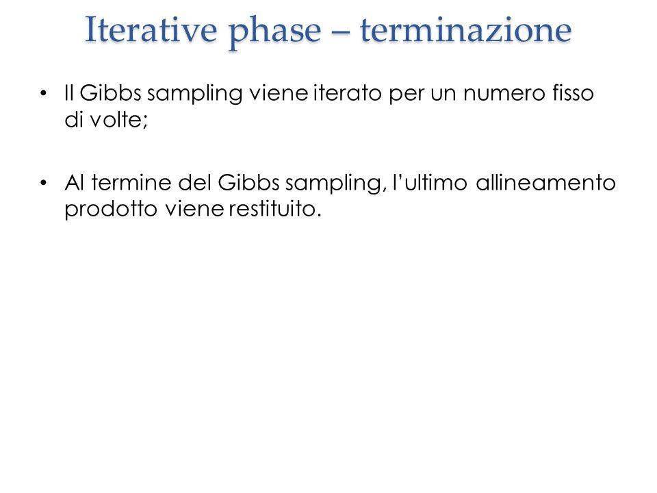 Iterative phase – terminazione