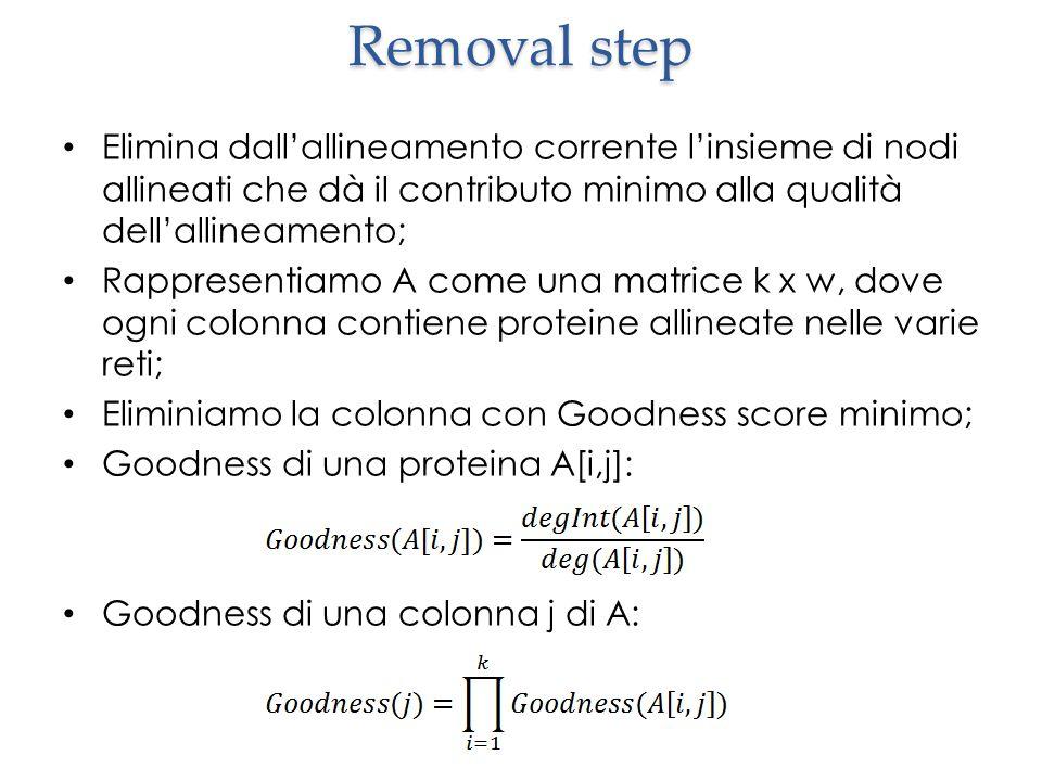 Removal step Elimina dall'allineamento corrente l'insieme di nodi allineati che dà il contributo minimo alla qualità dell'allineamento;